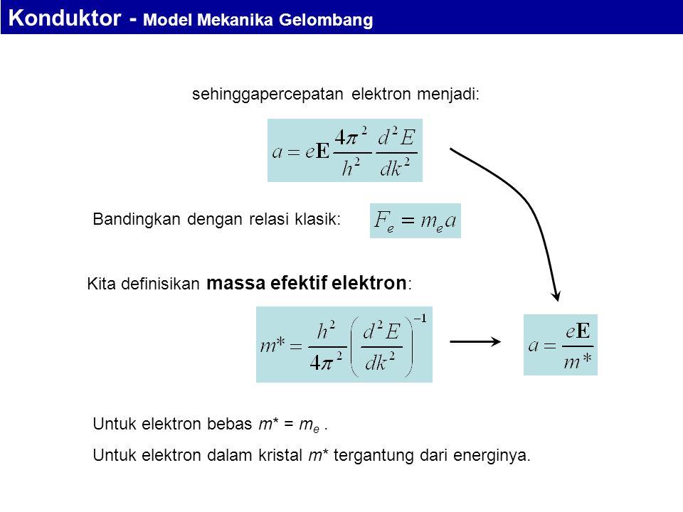 sehinggapercepatan elektron menjadi: Bandingkan dengan relasi klasik: Kita definisikan massa efektif elektron : Untuk elektron bebas m* = m e. Untuk e