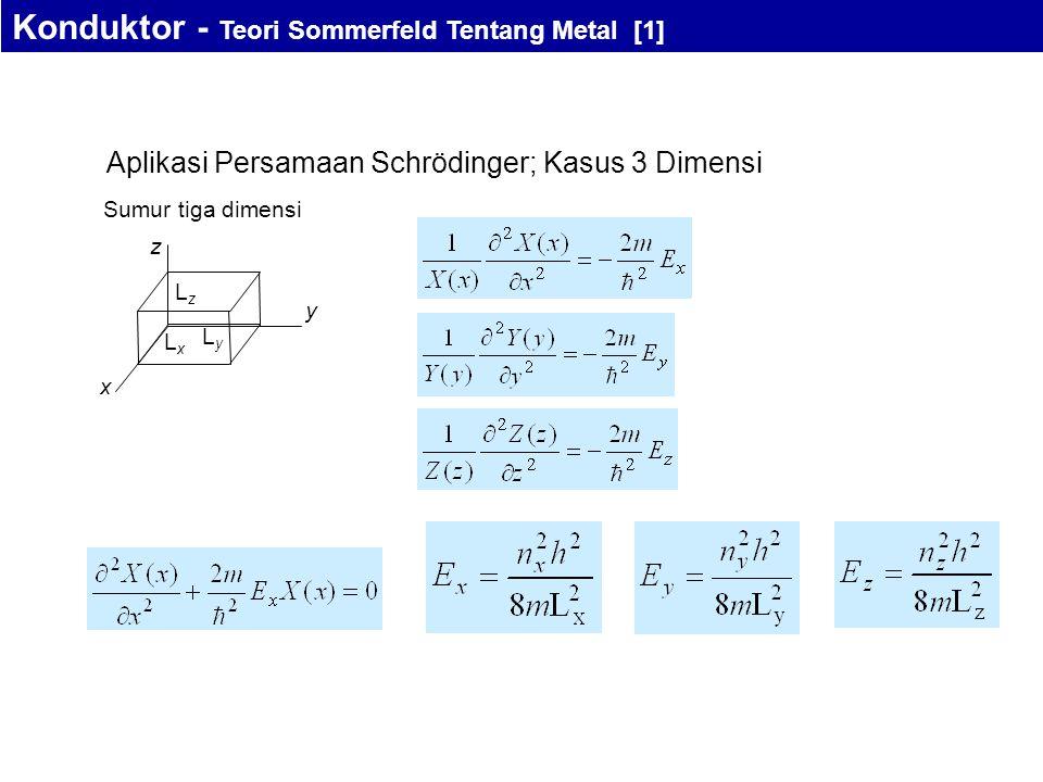 x z y LxLx LyLy LzLz Sumur tiga dimensi Aplikasi Persamaan Schrödinger; Kasus 3 Dimensi Konduktor - Teori Sommerfeld Tentang Metal [1]