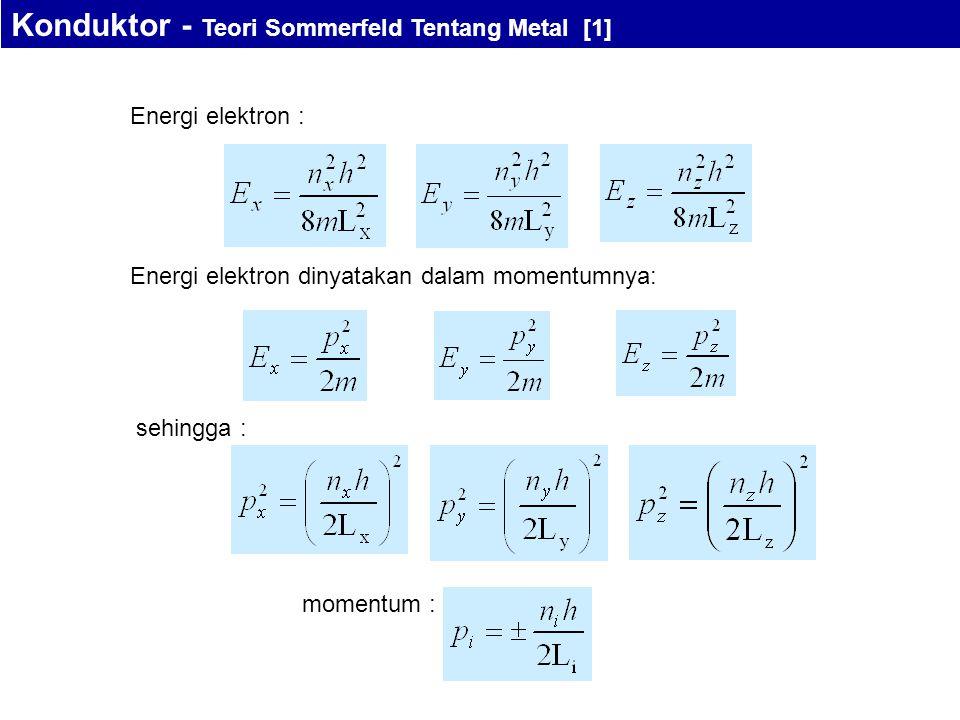 Energi elektron : Energi elektron dinyatakan dalam momentumnya: sehingga : momentum : Konduktor - Teori Sommerfeld Tentang Metal [1]