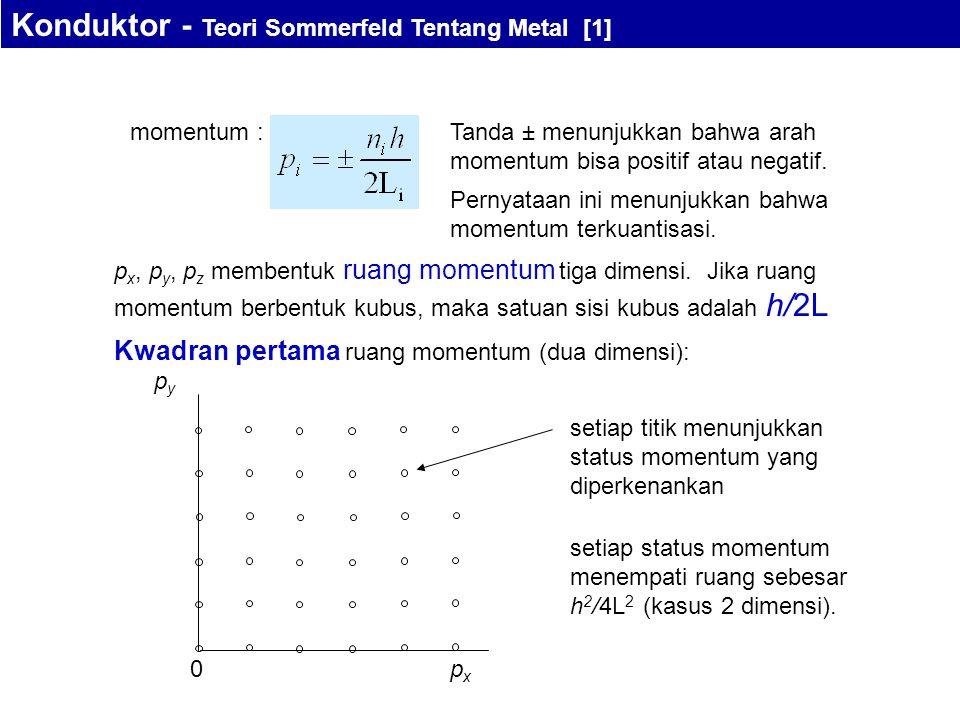 momentum :Tanda ± menunjukkan bahwa arah momentum bisa positif atau negatif.