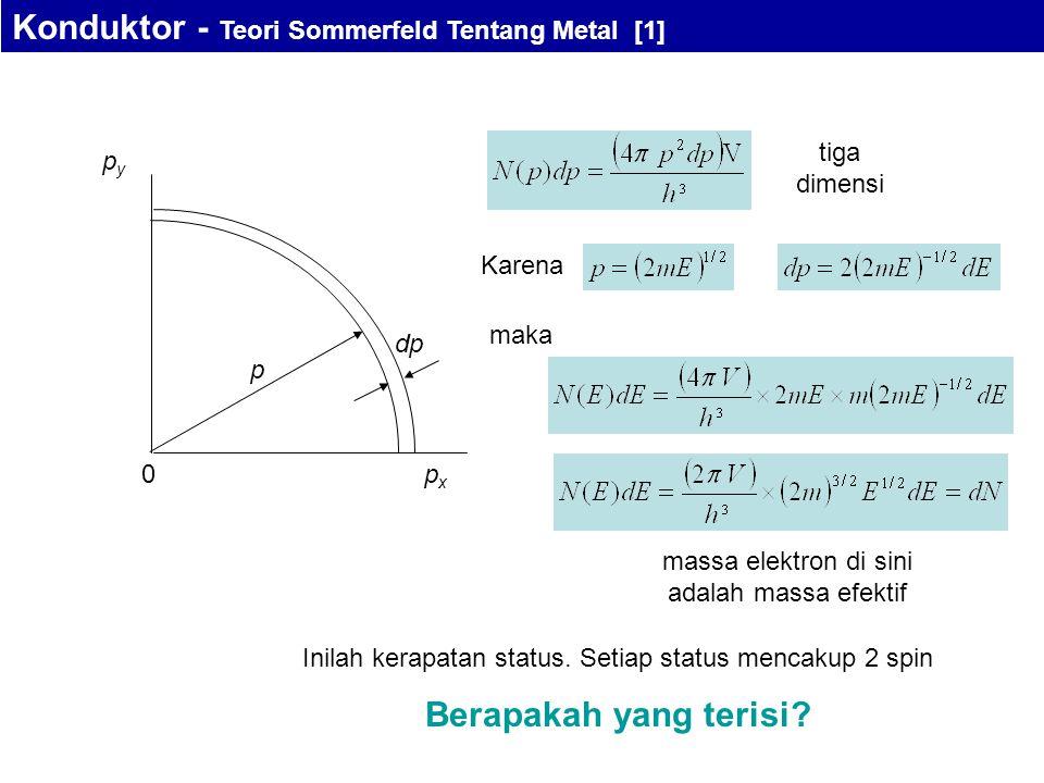 pxpx pypy 0 p dp tiga dimensi Karena maka massa elektron di sini adalah massa efektif Inilah kerapatan status. Setiap status mencakup 2 spin Berapakah