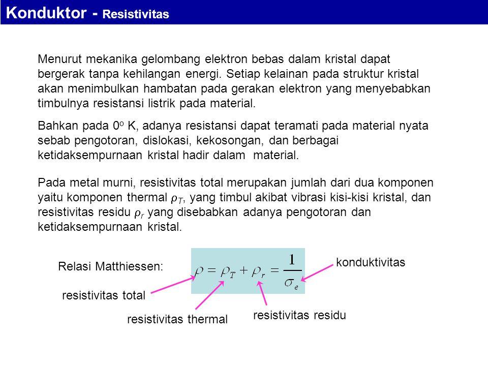 Menurut mekanika gelombang elektron bebas dalam kristal dapat bergerak tanpa kehilangan energi.