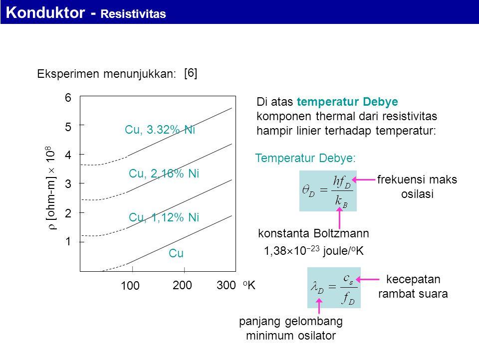 Eksperimen menunjukkan: 200300 o K 100 | |       Cu Cu, 1,12% Ni Cu, 2,16% Ni Cu, 3.32% Ni  [ohm-m]  10 8 1 2 3 4 5 6 Di atas temperatur Debye komponen thermal dari resistivitas hampir linier terhadap temperatur: frekuensi maks osilasi Temperatur Debye: konstanta Boltzmann 1,38  10  23 joule/ o K kecepatan rambat suara panjang gelombang minimum osilator [6] Konduktor - Resistivitas