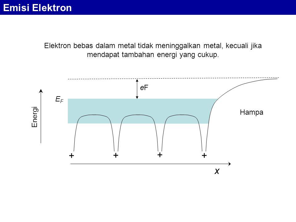Elektron bebas dalam metal tidak meninggalkan metal, kecuali jika mendapat tambahan energi yang cukup. + + + + x EFEF Energi Hampa eFeF Emisi Elektron