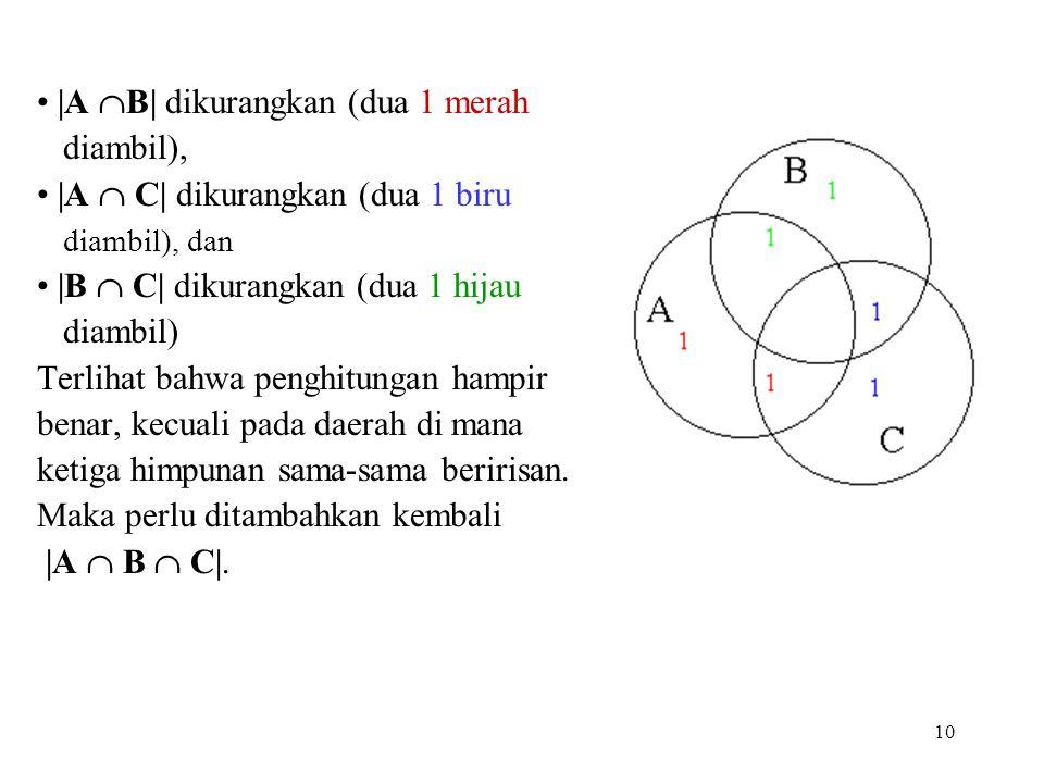  A  B  dikurangkan (dua 1 merah diambil),  A  C  dikurangkan (dua 1 biru diambil), dan  B  C  dikurangkan (dua 1 hijau diambil) Terlihat bahwa peng