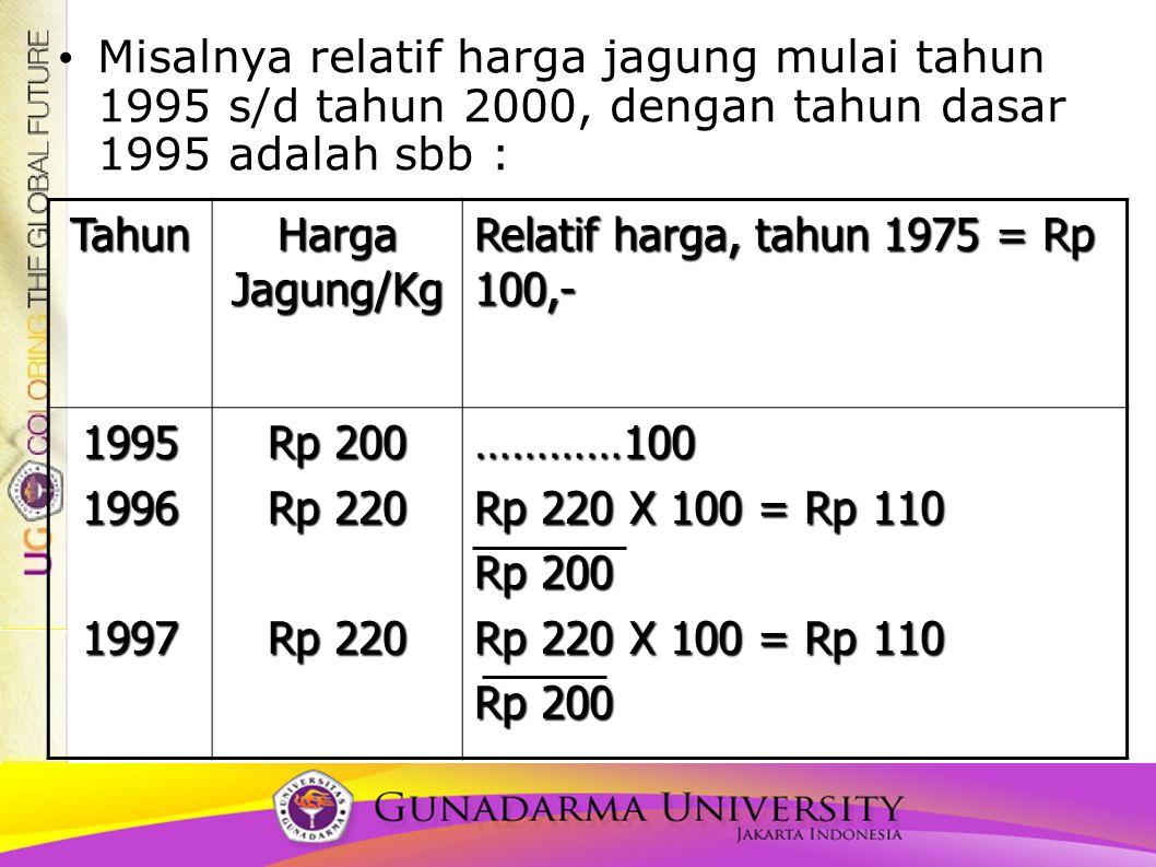 Misalnya relatif harga jagung mulai tahun 1995 s/d tahun 2000, dengan tahun dasar 1995 adalah sbb : Tahun Harga Jagung/Kg Relatif harga, tahun 1975 =