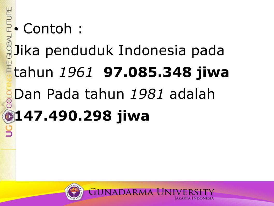 Untuk periode dasar 1961, didapat : Indeks penduduk Indonesia 1961 = 97.085.348 X 100% = 100% 97.085.348 Indeks penduduk Indonesia 1981 = 147.490.298 X 100% = 151,92% 97.085.348 [ada kenaikan 151,92% - 100%=51,92%]