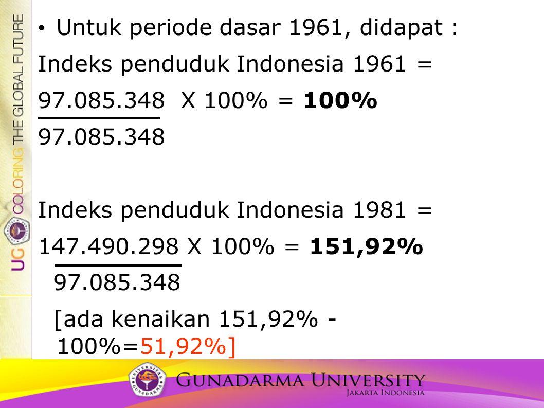Untuk periode dasar 1981, didapat : Indeks penduduk Indonesia 1981 = 147.490.298 X 100% = 100% 147.490.298 Indeks penduduk Indonesia 1961 = 97.085.348 X 100% = 65,82% 147.490.298 [ada kenaikan 100% - 65,82% = 34,18%]