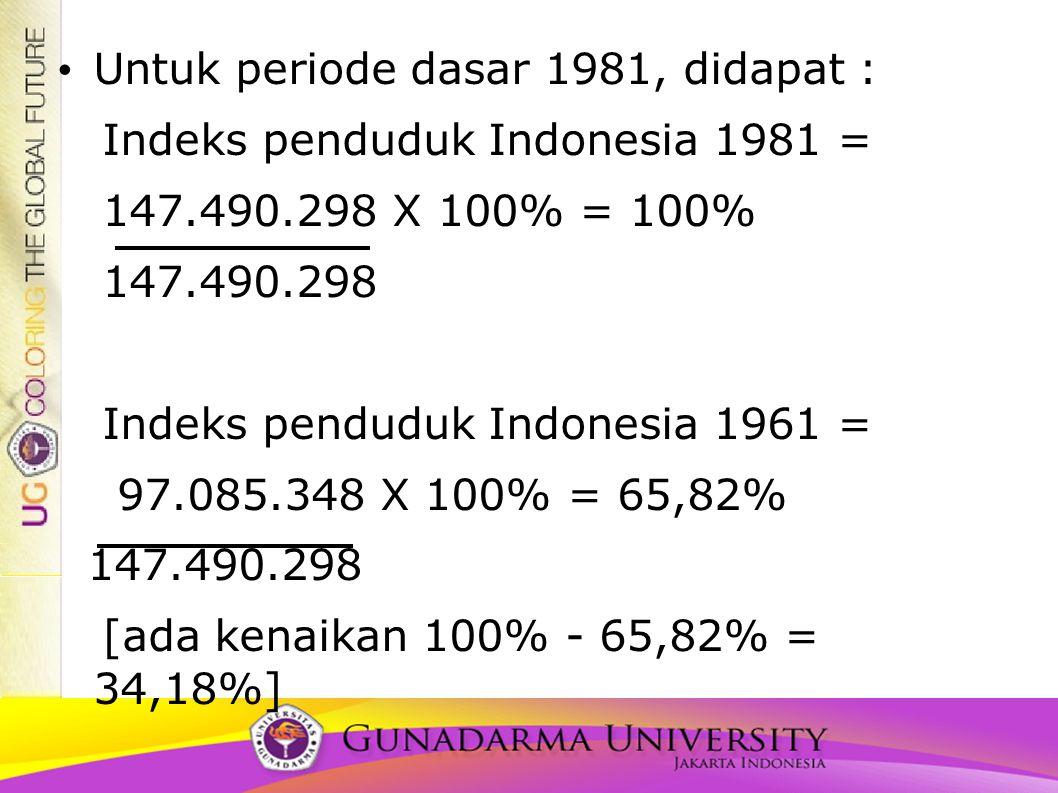 Untuk periode dasar 1981, didapat : Indeks penduduk Indonesia 1981 = 147.490.298 X 100% = 100% 147.490.298 Indeks penduduk Indonesia 1961 = 97.085.348
