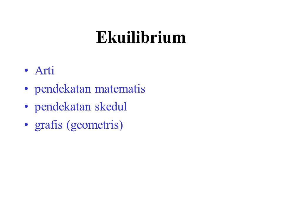 Ekuilibrium Arti pendekatan matematis pendekatan skedul grafis (geometris)