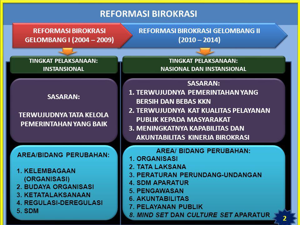 REFORMASI BIROKRASI REFORMASI BIROKRASI GELOMBANG II (2010 – 2014) REFORMASI BIROKRASI GELOMBANG II (2010 – 2014) REFORMASI BIROKRASI GELOMBANG I (2004 – 2009) TINGKAT PELAKSANAAN: INSTANSIONAL TINGKAT PELAKSANAAN: INSTANSIONAL SASARAN: TERWUJUDNYA TATA KELOLA PEMERINTAHAN YANG BAIK SASARAN: TERWUJUDNYA TATA KELOLA PEMERINTAHAN YANG BAIK AREA/BIDANG PERUBAHAN: 1.KELEMBAGAAN (ORGANISASI) 2.BUDAYA ORGANISASI 3.KETATALAKSANAAN 4.REGULASI-DEREGULASI 5.SDM AREA/BIDANG PERUBAHAN: 1.KELEMBAGAAN (ORGANISASI) 2.BUDAYA ORGANISASI 3.KETATALAKSANAAN 4.REGULASI-DEREGULASI 5.SDM TINGKAT PELAKSANAAN: NASIONAL DAN INSTANSIONAL TINGKAT PELAKSANAAN: NASIONAL DAN INSTANSIONAL SASARAN: 1.TERWUJUDNYA PEMERINTAHAN YANG BERSIH DAN BEBAS KKN 2.