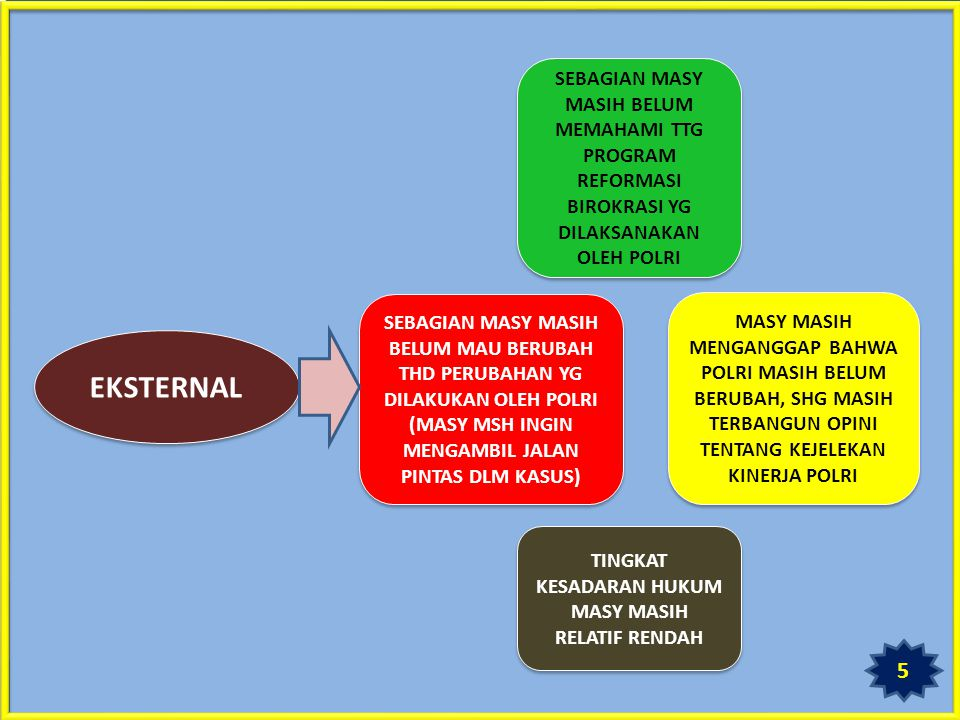 TIM 5: PENINGKATAN SISTEM MANAJEMEN SDM APARATUR PROGAM DAN KEGIATAN RENCANA AKSI INDIKATOR KINERJA KELUARAN (OUTPUTS) HASIL (OUTCOMES) 1.PENGEMBA NGAN PENDIDIKAN DAN PELATIHAN PEGAWAI BERBASIS KOMPETENSI TERBANGUNNYA SISTEM DAN PROSES PENDIDIKAN DAN PELATIHAN PEGAWAI BERBASIS KOMPETENSI DALAM PENGELOLAAN KEBIJAKAN DAN PELAYANAN PUBLIK BERJALANNYA SISTEM PENDIDIKAN DAN PELATIHAN PEGAWAI YANG MENGURANGI KESENJANGAN ANTARA KOMPETENSI YANG DIMILIKI OLEH SEORANG PEGAWAI DAN KOMPETENSI YANG DIPERSYARATK AN OLEH JABATAN 1.TERSUSUN KURIKULUM DIKTUK (BRIGADIR, SIP, SIPSS DAN AKPOL BERBASIS KOMPETENSI TERBANGUNNYA SISTEM DAN PROSES DIKTUK(BRIGADIR, SIP, SIPSS DAN AKPOL) BERBASIS KOMPETENSI 2.TERSUSUN KURIKULUM DIKBANGUM (SESPIMA, SESPIMEN, SESPIMTI, STIK, DAN UNTUK PNS DIKLAT TK.