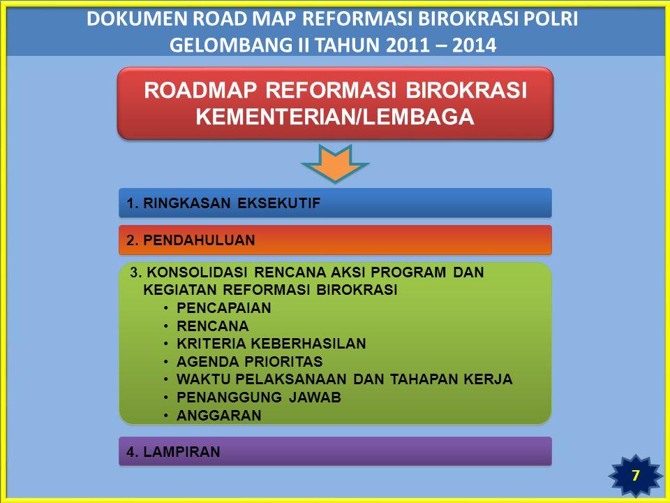 ROADMAP REFORMASI BIROKRASI KEMENTERIAN/LEMBAGA 1.