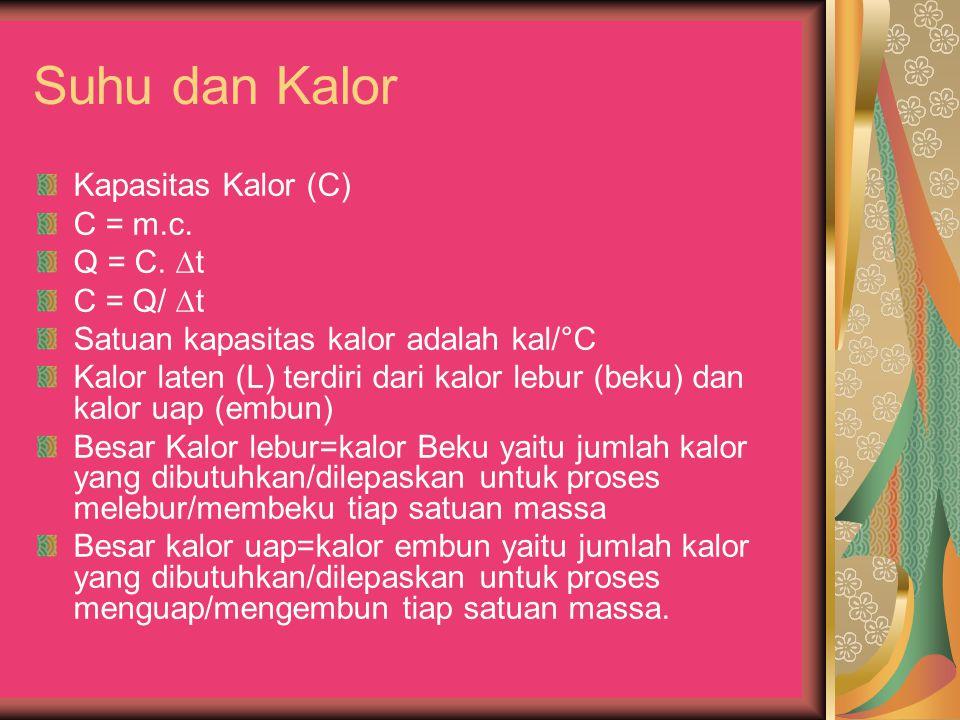 Suhu dan Kalor Kapasitas Kalor (C) C = m.c. Q = C. ∆t C = Q/ ∆t Satuan kapasitas kalor adalah kal/°C Kalor laten (L) terdiri dari kalor lebur (beku) d
