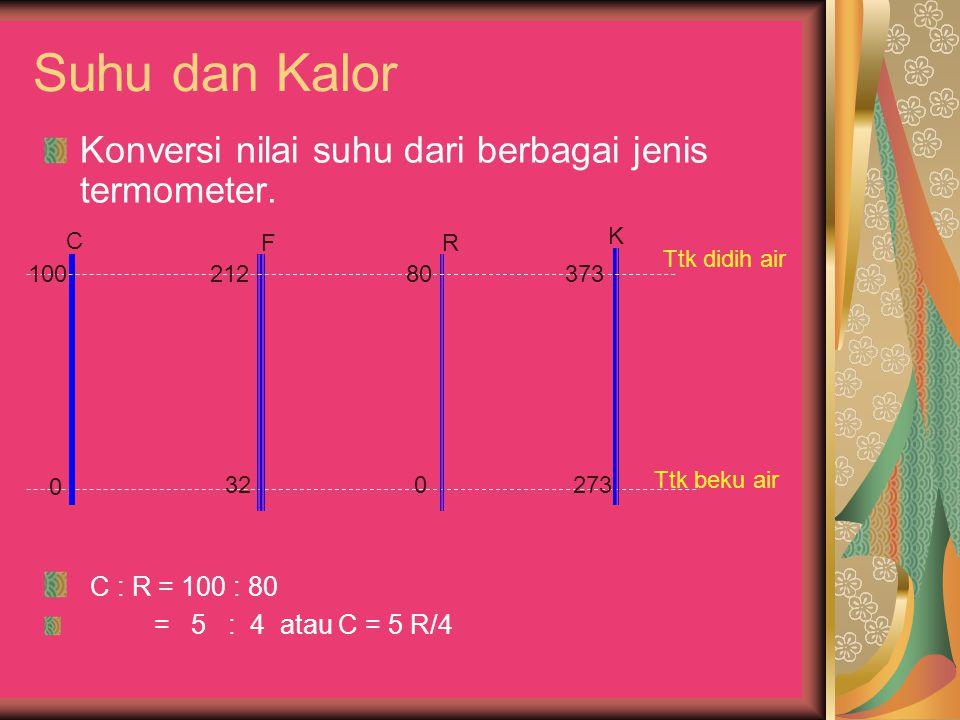 Suhu dan Kalor C : F = 100 : 180 = 5 : 9 atau C = 5 F/9 atau F = 9C/5 Tetapi karena F dimulai dari 32, maka : F = (9C/5) + 32 C FR K Ttk didih air Ttk beku air 0 100 32 212 0 80 273 373