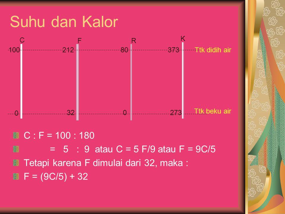 Suhu dan Kalor C : F = 100 : 180 = 5 : 9 atau C = 5 F/9 atau F = 9C/5 Tetapi karena F dimulai dari 32, maka : F = (9C/5) + 32 C FR K Ttk didih air Ttk