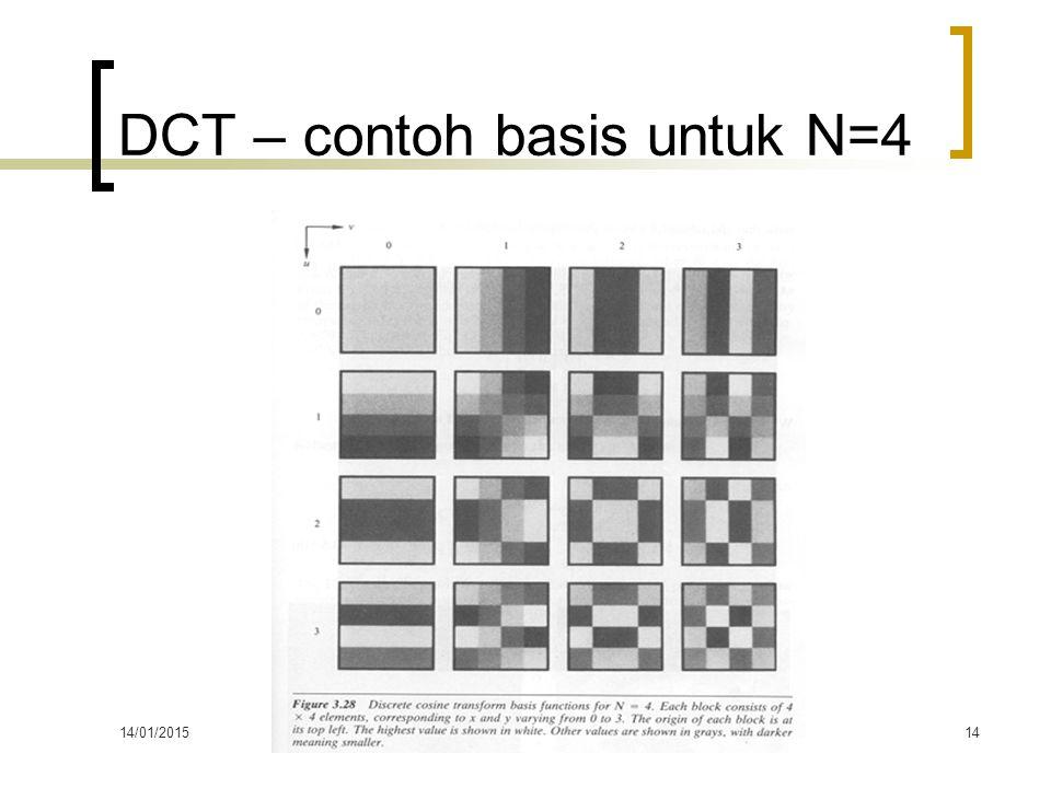 14/01/2015PERTEMUAN KE-514 DCT – contoh basis untuk N=4