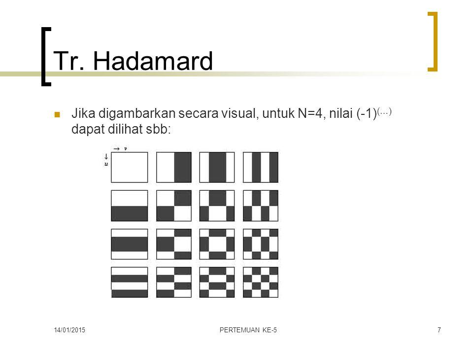 14/01/2015PERTEMUAN KE-57 Tr. Hadamard Jika digambarkan secara visual, untuk N=4, nilai (-1) (…) dapat dilihat sbb: