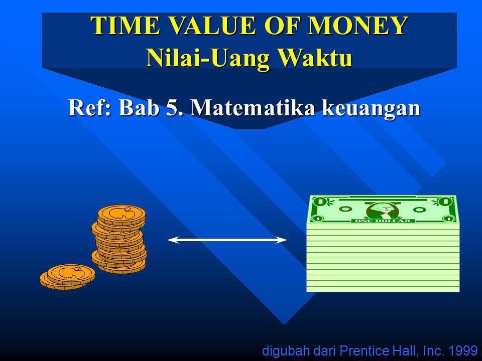 Solusi Matematis: FV = PMT (FVIFA i, n ) FV = 1,000 (FVIFA.08, 3 ) (pakai tabel FVIFA) atau FV = PMT (1 + i) n - 1 i FV = 1,000 (1.08) 3 - 1 = $3246.40.08.08 Future Value - annuity Bila anda berinvestasi $1,000, pada 8%, berapa yang anda miliki setelah 3 years?