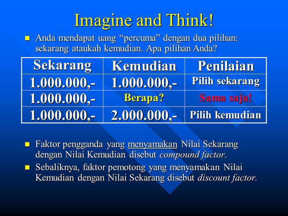0 1 2 3 10001000 1000 10001000 1000 Present Value - annuity Berapa PV dari $1,000 pada akhir dari setiap tahun selama tiga tahun,jika biaya kesempatan 8%?