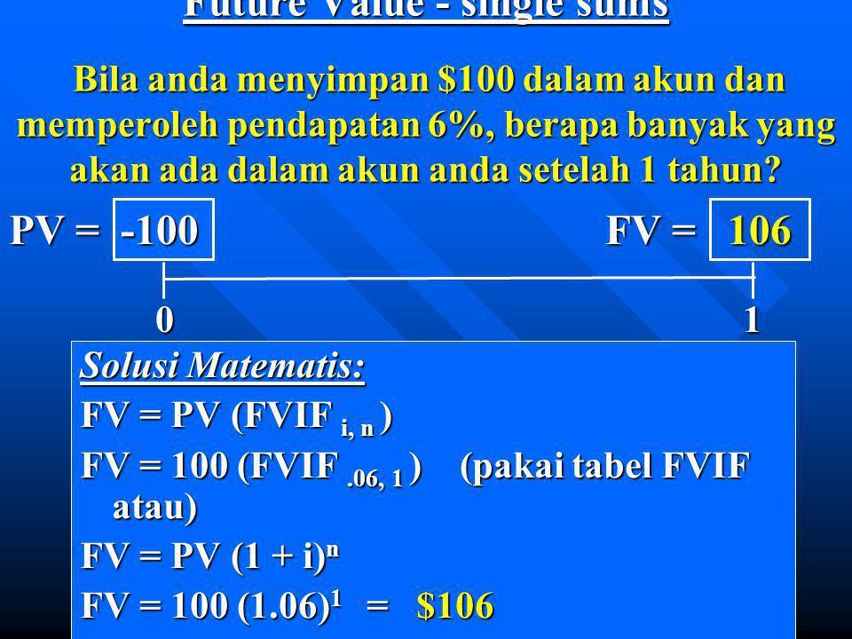 Future Value - single sums Bila anda menyimpan $100 dalam akun dan memperoleh pendapatan 6%, berapa banyak yang akan ada dalam akun anda setelah 5 tahun.