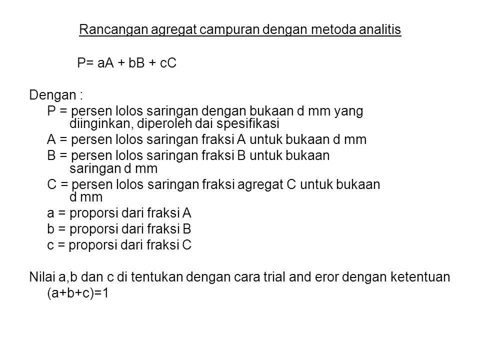 Rancangan agregat campuran dengan metoda analitis P= aA + bB + cC Dengan : P = persen lolos saringan dengan bukaan d mm yang diinginkan, diperoleh dai