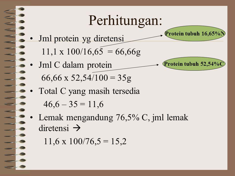 Perhitungan: Jml protein yg diretensi 11,1 x 100/16,65 = 66,66g Jml C dalam protein 66,66 x 52,54/100 = 35g Total C yang masih tersedia 46,6 – 35 = 11,6 Lemak mengandung 76,5% C, jml lemak diretensi  11,6 x 100/76,5 = 15,2 Protein tubuh 16,65%N Protein tubuh 52,54%C