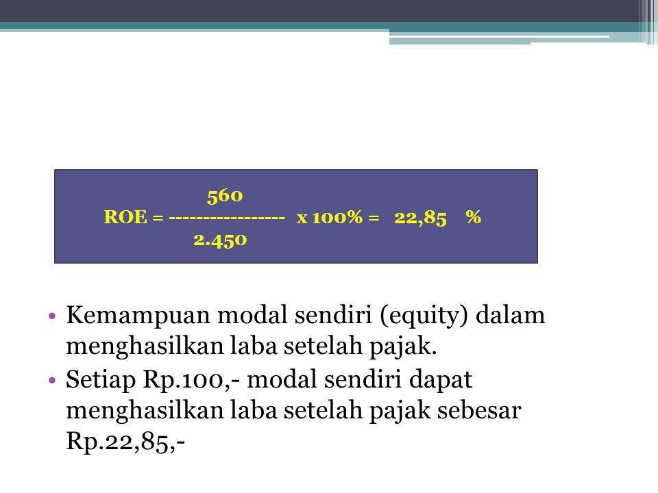 Kemampuan modal sendiri (equity) dalam menghasilkan laba setelah pajak. Setiap Rp.100,- modal sendiri dapat menghasilkan laba setelah pajak sebesar Rp