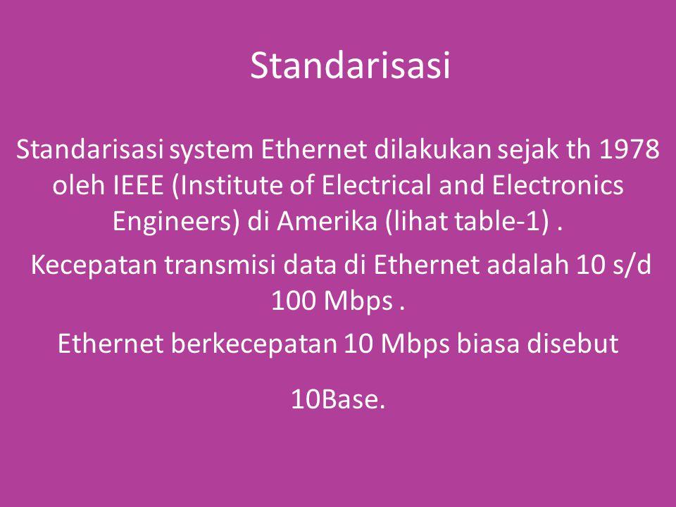 Standarisasi Standarisasi system Ethernet dilakukan sejak th 1978 oleh IEEE (Institute of Electrical and Electronics Engineers) di Amerika (lihat table-1).