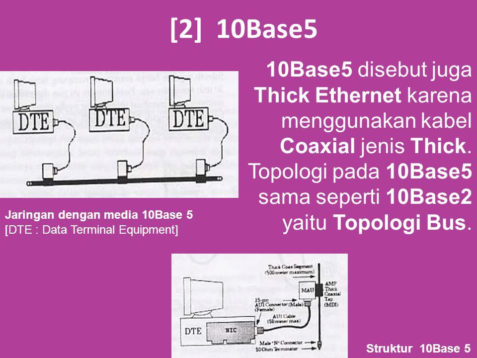 Spesifikasi 10Base5 Spesifikasi dari 10Base5 adalah sebagai berikut: 1.Panjang kabel per-segmen adalah 500 m 2.Total segmen kabel adalah 4 buah 3.Maksimum jumlah segmen yang terdapat node adalah 3 4.Jarak terdekat antar station minimum adalah 2,5 m 5.Maksimum jumlah station dalam satu segmen kabel adalah 100 6.Maksimum panjang kabel AUI ke node 50 m 7.Maksimum panjang keseluruhan dengan Repeater 2500 m 8.Awal dan akhir kabel diberi Terminator 50 ohm 9.Jenis kabel Coaxial RG-8 atau RG-11