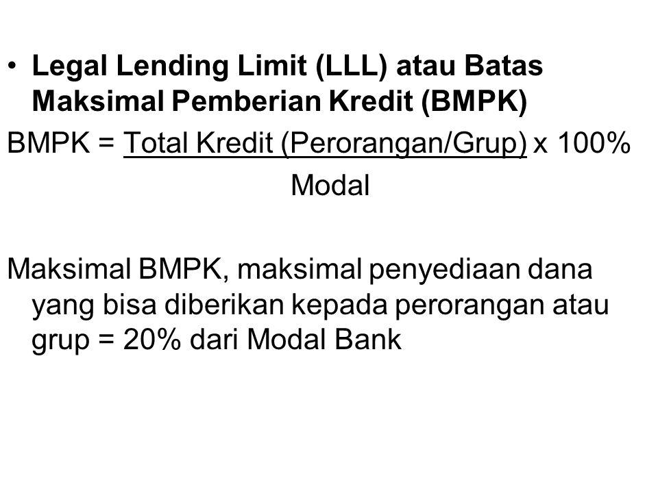 Legal Lending Limit (LLL) atau Batas Maksimal Pemberian Kredit (BMPK) BMPK = Total Kredit (Perorangan/Grup) x 100% Modal Maksimal BMPK, maksimal penyediaan dana yang bisa diberikan kepada perorangan atau grup = 20% dari Modal Bank