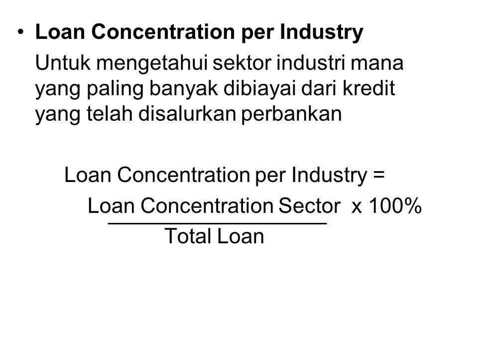 Loan Concentration per Industry Untuk mengetahui sektor industri mana yang paling banyak dibiayai dari kredit yang telah disalurkan perbankan Loan Concentration per Industry = Loan Concentration Sector x 100% Total Loan
