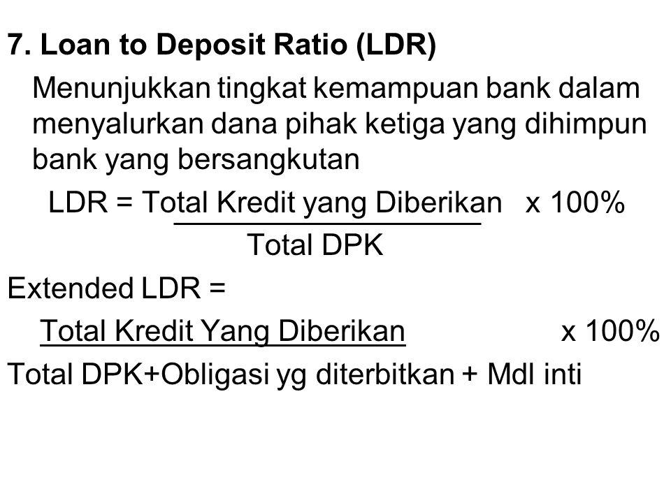 7. Loan to Deposit Ratio (LDR) Menunjukkan tingkat kemampuan bank dalam menyalurkan dana pihak ketiga yang dihimpun bank yang bersangkutan LDR = Total