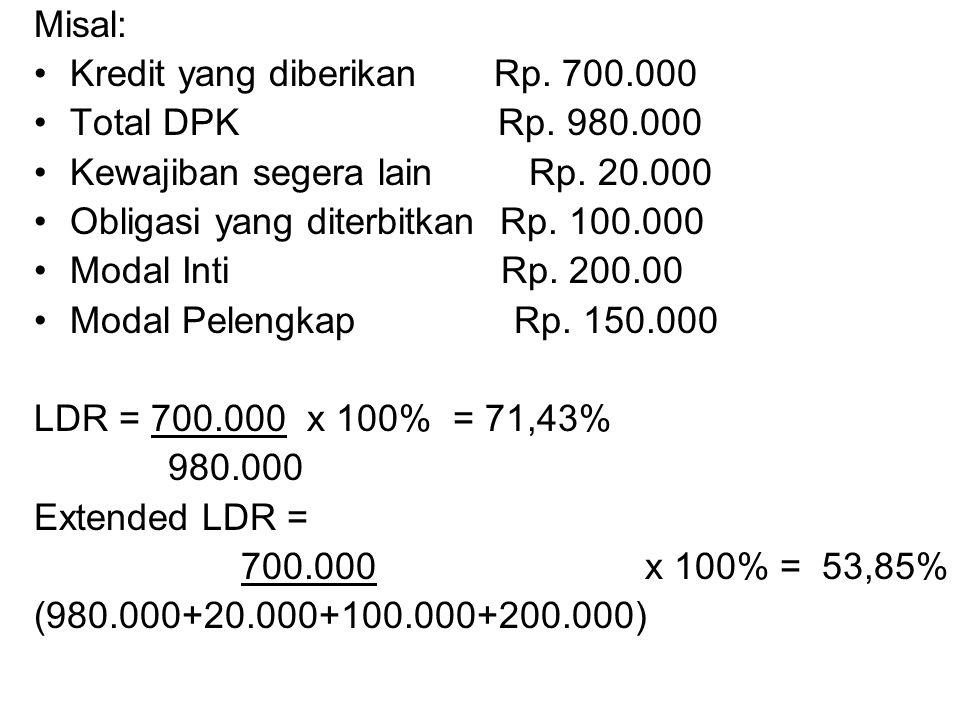 Misal: Kredit yang diberikan Rp.700.000 Total DPK Rp.