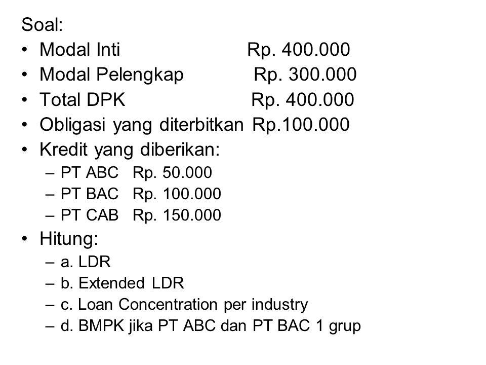 Soal: Modal Inti Rp.400.000 Modal Pelengkap Rp. 300.000 Total DPK Rp.