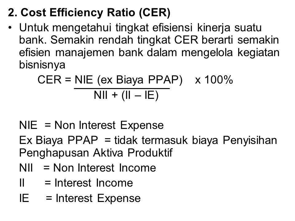2.Cost Efficiency Ratio (CER) Untuk mengetahui tingkat efisiensi kinerja suatu bank.