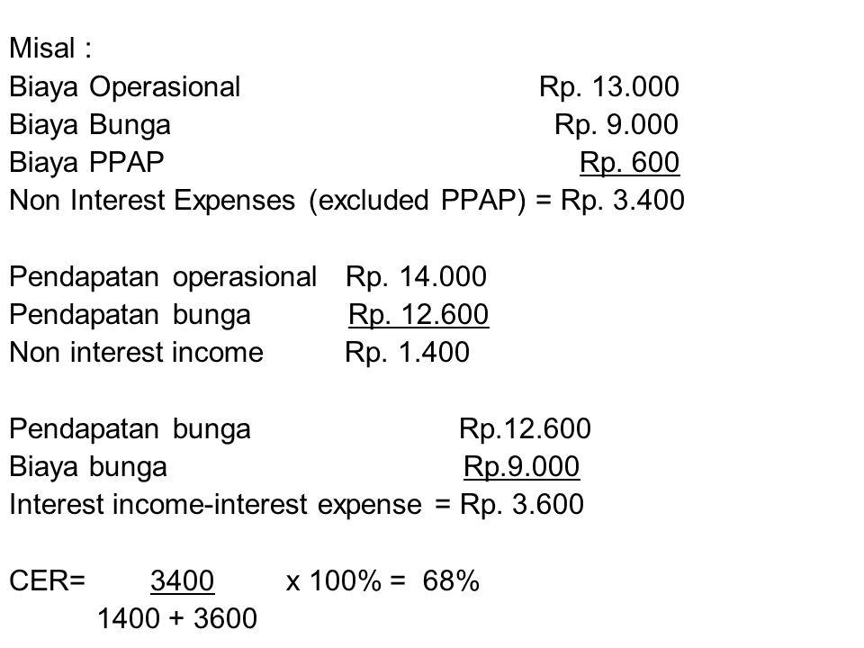 Misal : Biaya Operasional Rp.13.000 Biaya Bunga Rp.