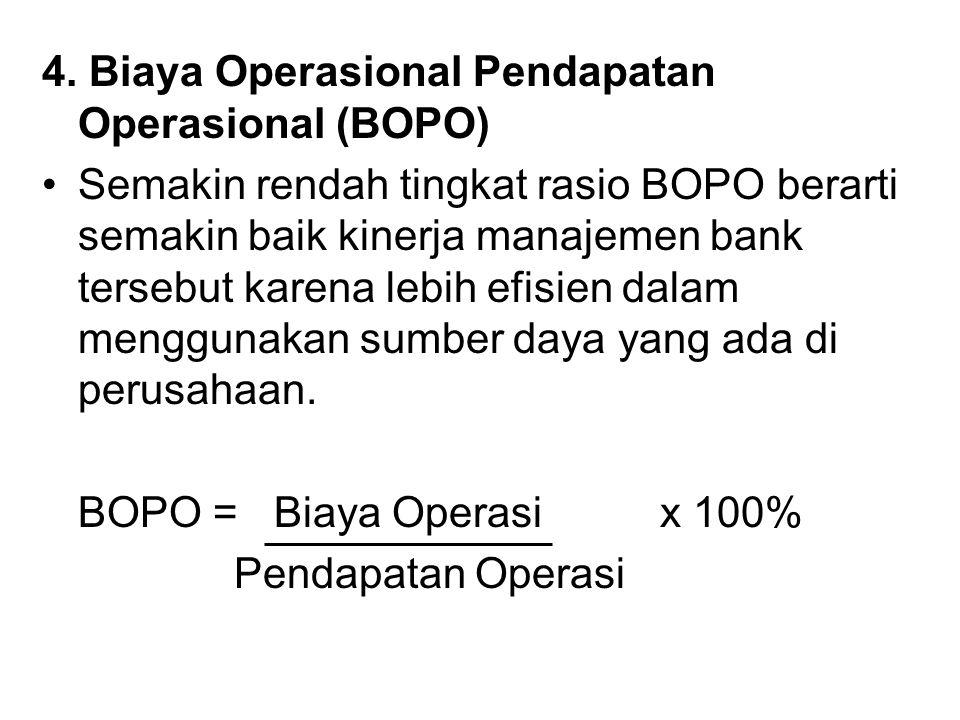 4. Biaya Operasional Pendapatan Operasional (BOPO) Semakin rendah tingkat rasio BOPO berarti semakin baik kinerja manajemen bank tersebut karena lebih