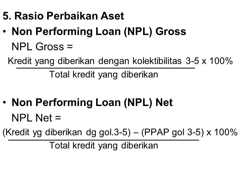 5. Rasio Perbaikan Aset Non Performing Loan (NPL) Gross NPL Gross = Kredit yang diberikan dengan kolektibilitas 3-5 x 100% Total kredit yang diberikan