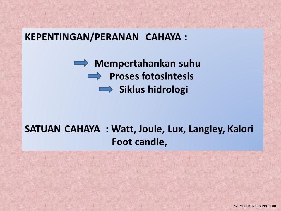 KEPENTINGAN/PERANAN CAHAYA : Mempertahankan suhu Proses fotosintesis Siklus hidrologi SATUAN CAHAYA : Watt, Joule, Lux, Langley, Kalori Foot candle, S