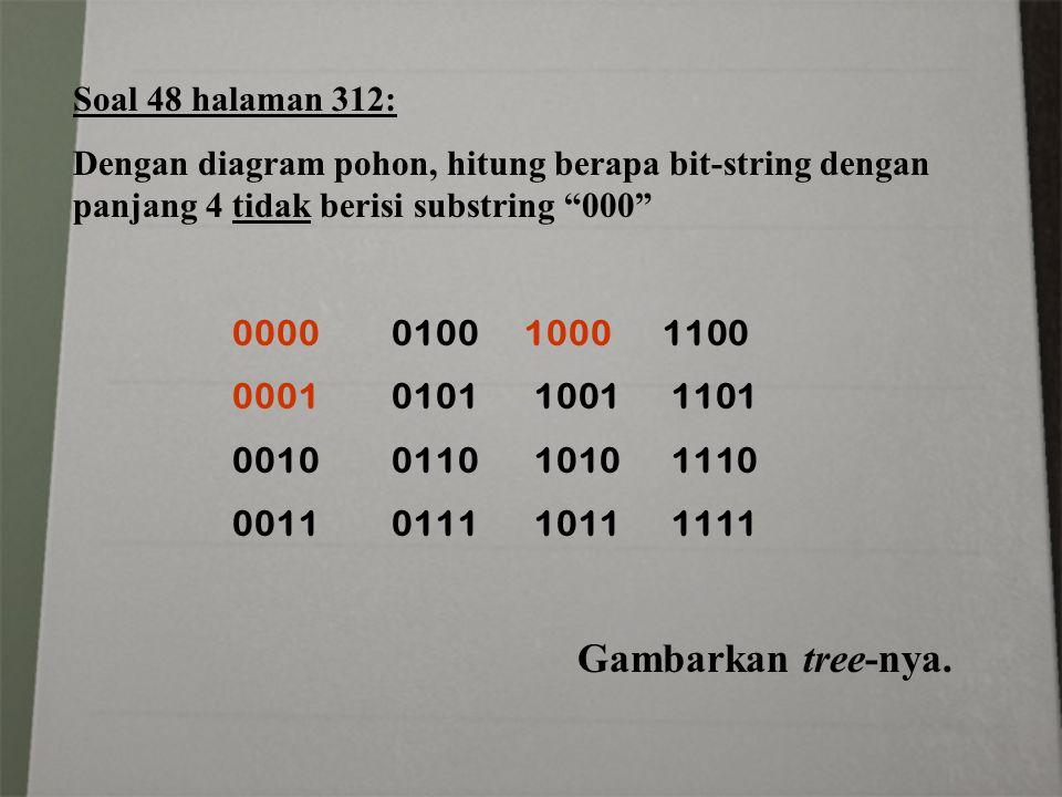 """Soal 48 halaman 312: Dengan diagram pohon, hitung berapa bit-string dengan panjang 4 tidak berisi substring """"000"""" 00000100 1000 1100 00010101 1001 110"""