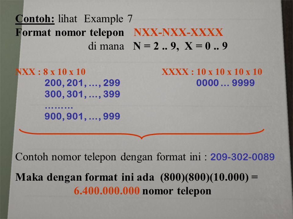 Contoh: lihat Example 7 Format nomor telepon NXX-NXX-XXXX di mana N = 2.. 9, X = 0.. 9 NXX : 8 x 10 x 10 XXXX : 10 x 10 x 10 x 10 200, 201, …, 299 000