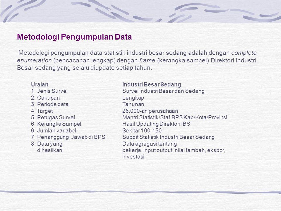 Metodologi Pengumpulan Data Metodologi pengumpulan data statistik industri besar sedang adalah dengan complete enumeration (pencacahan lengkap) dengan