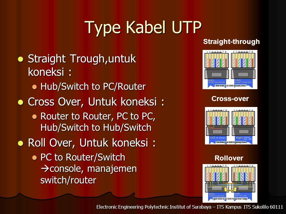 Electronic Engineering Polytechnic Institut of Surabaya – ITS Kampus ITS Sukolilo 60111 Type Kabel UTP Straight Trough,untuk koneksi : Straight Trough,untuk koneksi : Hub/Switch to PC/Router Hub/Switch to PC/Router Cross Over, Untuk koneksi : Cross Over, Untuk koneksi : Router to Router, PC to PC, Hub/Switch to Hub/Switch Router to Router, PC to PC, Hub/Switch to Hub/Switch Roll Over, Untuk koneksi : Roll Over, Untuk koneksi : PC to Router/Switch  console, manajemen switch/router PC to Router/Switch  console, manajemen switch/router Straight-through Cross-over Rollover