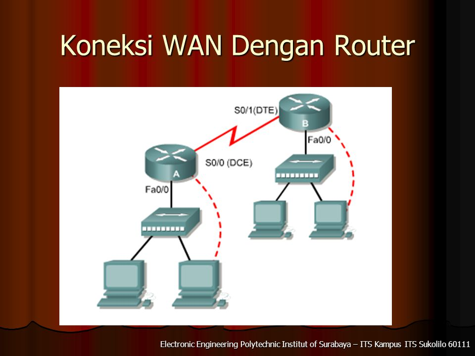 Electronic Engineering Polytechnic Institut of Surabaya – ITS Kampus ITS Sukolilo 60111 Koneksi WAN Dengan Router