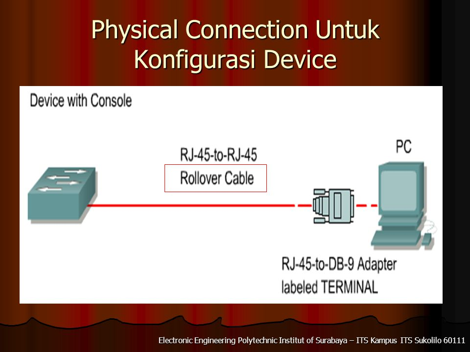 Electronic Engineering Polytechnic Institut of Surabaya – ITS Kampus ITS Sukolilo Physical Connection Untuk Konfigurasi Device