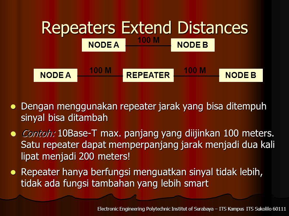 Electronic Engineering Polytechnic Institut of Surabaya – ITS Kampus ITS Sukolilo 60111 Repeaters Extend Distances Dengan menggunakan repeater jarak yang bisa ditempuh sinyal bisa ditambah Dengan menggunakan repeater jarak yang bisa ditempuh sinyal bisa ditambah Contoh: 10Base-T max.
