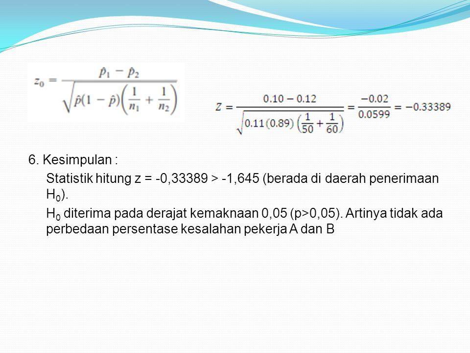 6. Kesimpulan : Statistik hitung z = -0,33389 > -1,645 (berada di daerah penerimaan H 0 ). H 0 diterima pada derajat kemaknaan 0,05 (p>0,05). Artinya