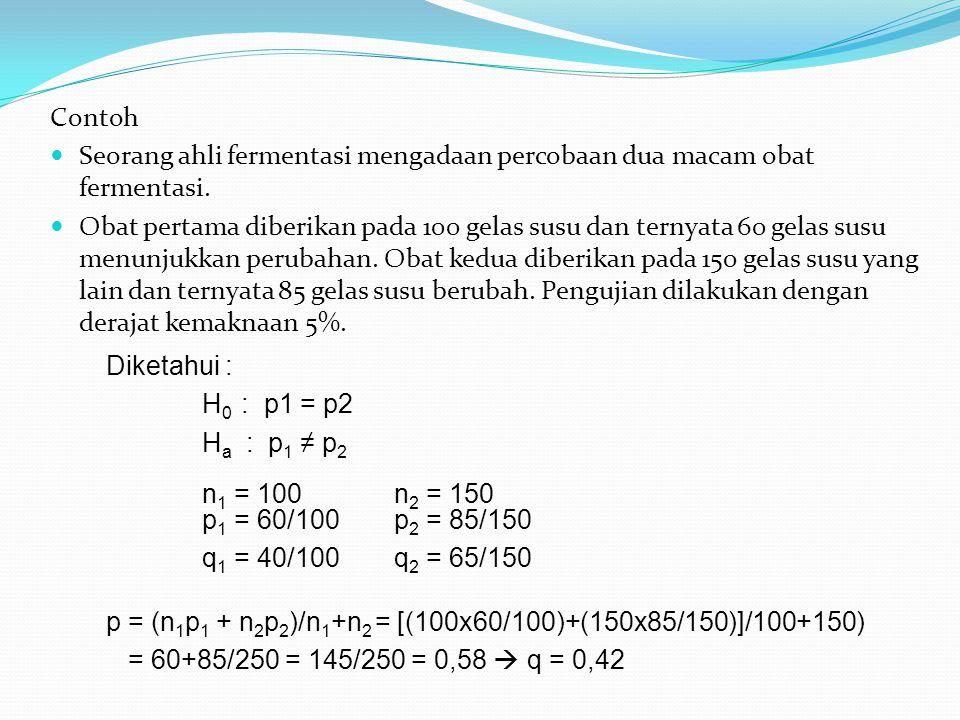 Jawab 1.H0 : p 1 = p 2 Ha : p 1 ≠ p 2 2.