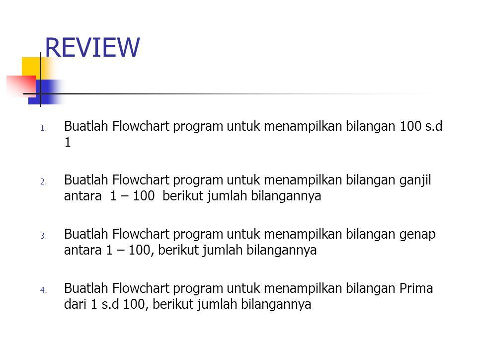 REVIEW 1.Buatlah Flowchart program untuk menampilkan bilangan 100 s.d 1 2.